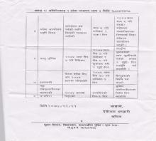 २०७५ सालमा प्रदेश नं. २ मा दिइने तथा मनाइने थप विदा र उत्सवकाे तस्वीर
